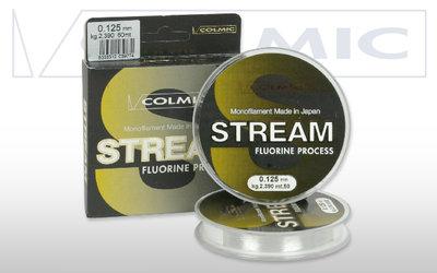 Colmic STREAM Fluorine process