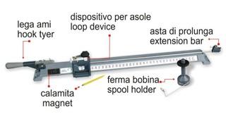 Onderlijnen machine / Stonfo calibrone